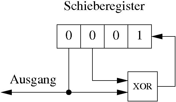 Binre optionen signale deutsch englisch
